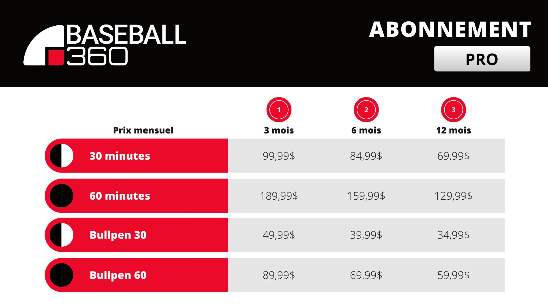 Abonnement Pro Baseball 360 Québec
